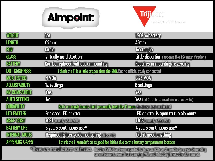 AimpointVSrmr